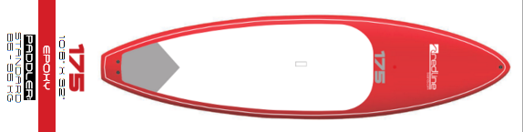 REDLINE | 10.6FT, 11.6FT AND KIDS BOARD